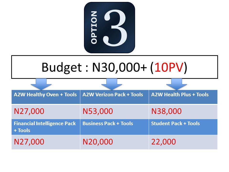 Budget : N30,000+ (10PV) A2W Healthy Oven + ToolsA2W Verizon Pack + ToolsA2W Health Plus + Tools N27,000N53,000N38,000 Financial Intelligence Pack + Tools Business Pack + ToolsStudent Pack + Tools N27,000N20,00022,000