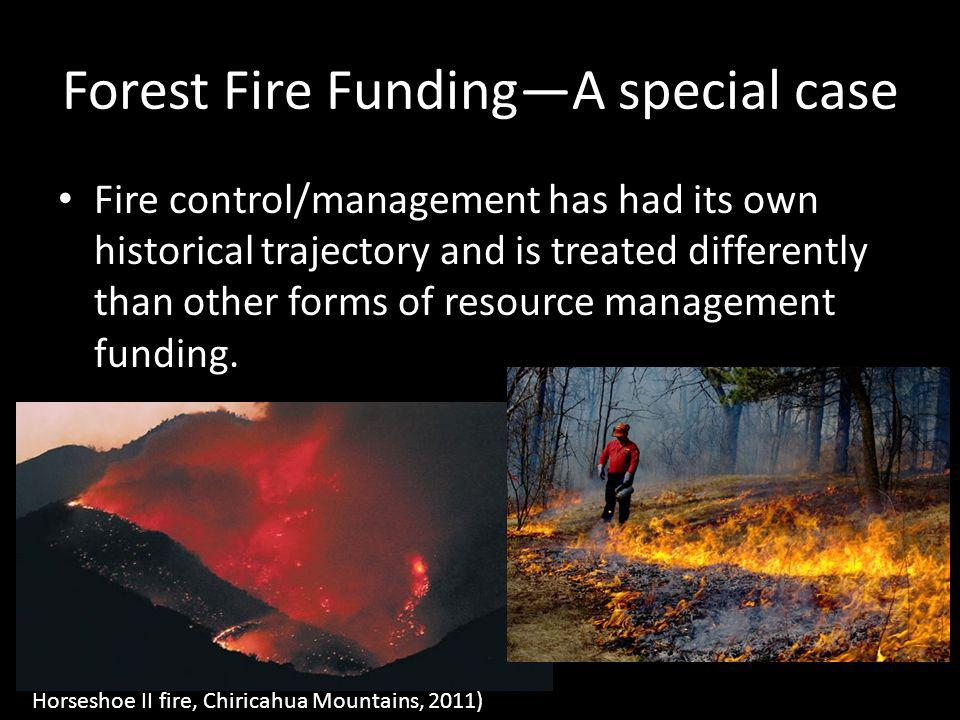 Forest Fire FundingA special case Fire control/management has had its own historical trajectory and is treated differently than other forms of resource management funding.