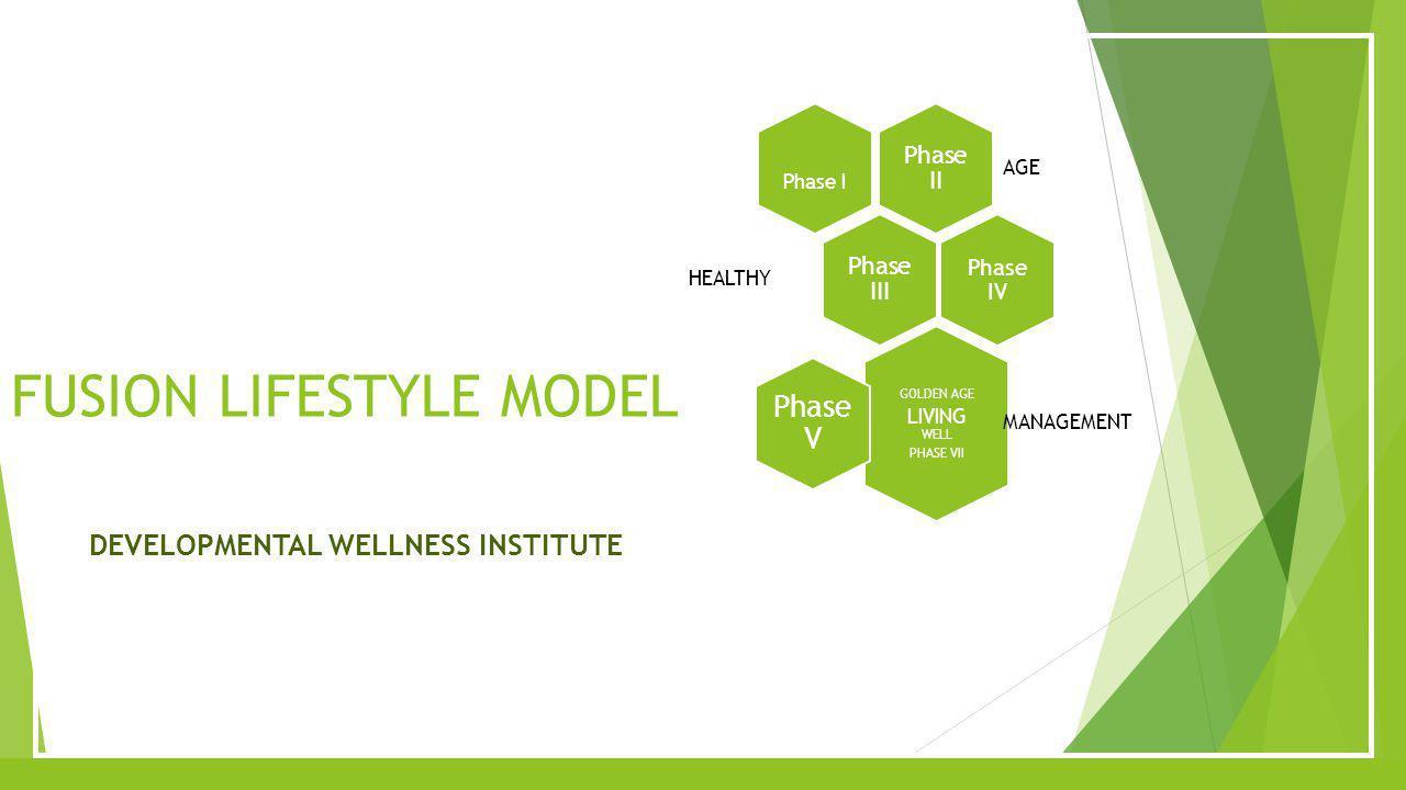 FUSION LIFESTYLE MODEL DEVELOPMENTAL WELLNESS INSTITUTE Phase II AGE Phase I Phase III HEALTHY Phase IV GOLDEN AGE LIVING WELL PHASE VII MANAGEMENT Phase V