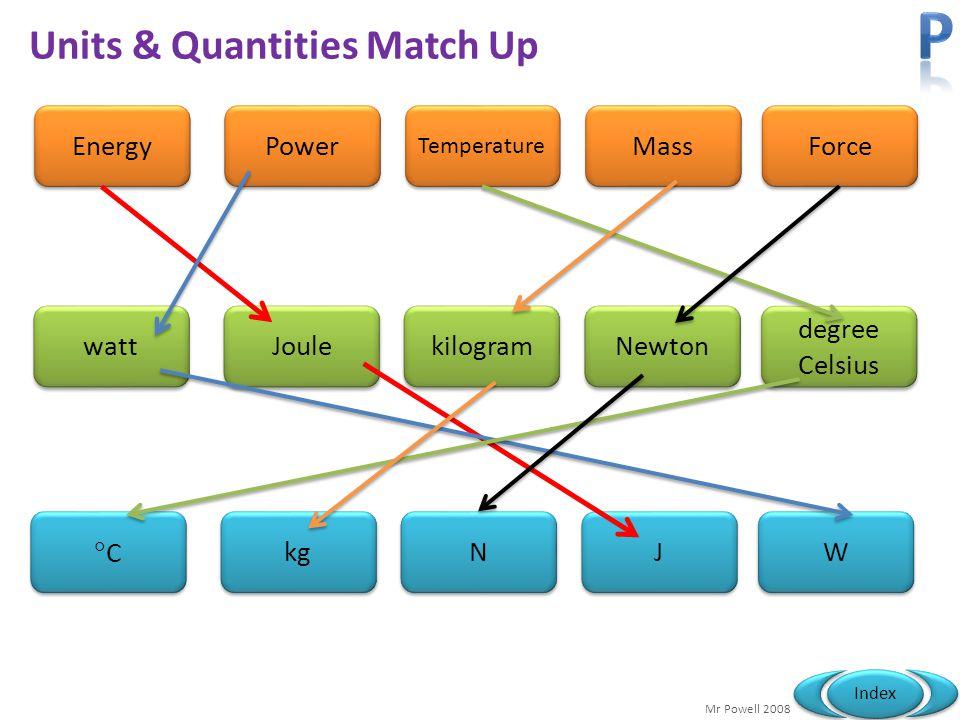 Mr Powell 2008 Index Units & Quantities Match Up Energy Power Force Temperature Mass watt Joule degree Celsius kilogram Newton C C kg W W N N J J
