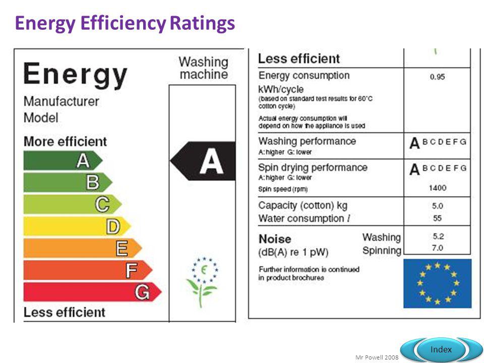 Mr Powell 2008 Index Energy Efficiency Ratings