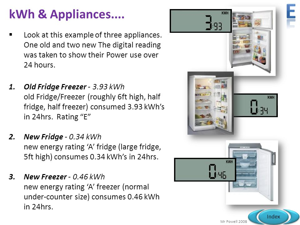 Mr Powell 2008 Index kWh & Appliances....Look at this example of three appliances.