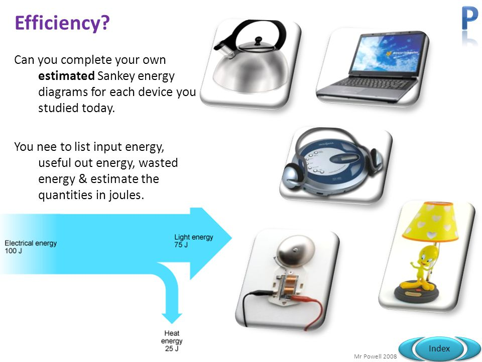Mr Powell 2008 Index Can you complete your own estimated Sankey energy diagrams for each device you studied today. You nee to list input energy, usefu