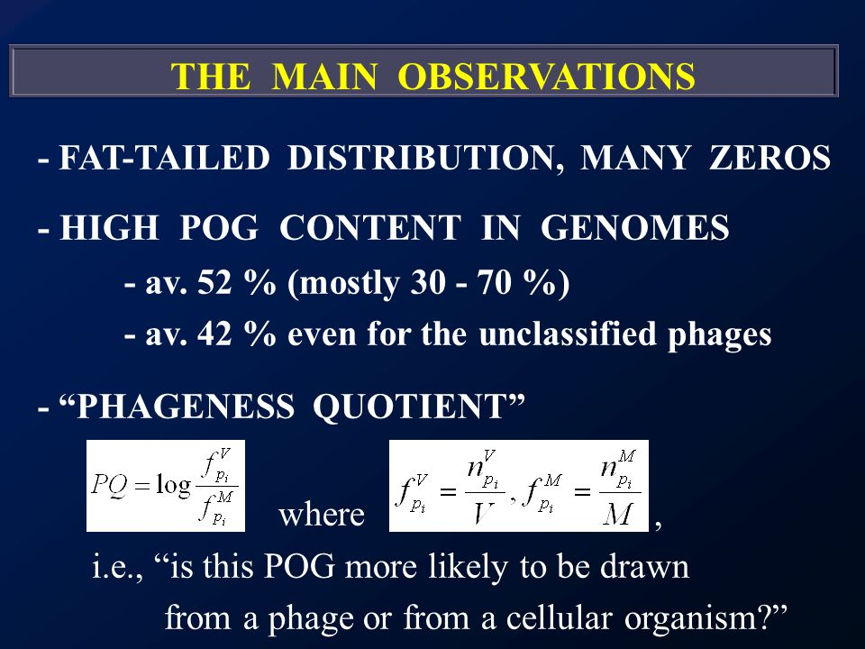 THE MAIN OBSERVATIONS - FAT-TAILED DISTRIBUTION, MANY ZEROS - HIGH POG CONTENT IN GENOMES - av.