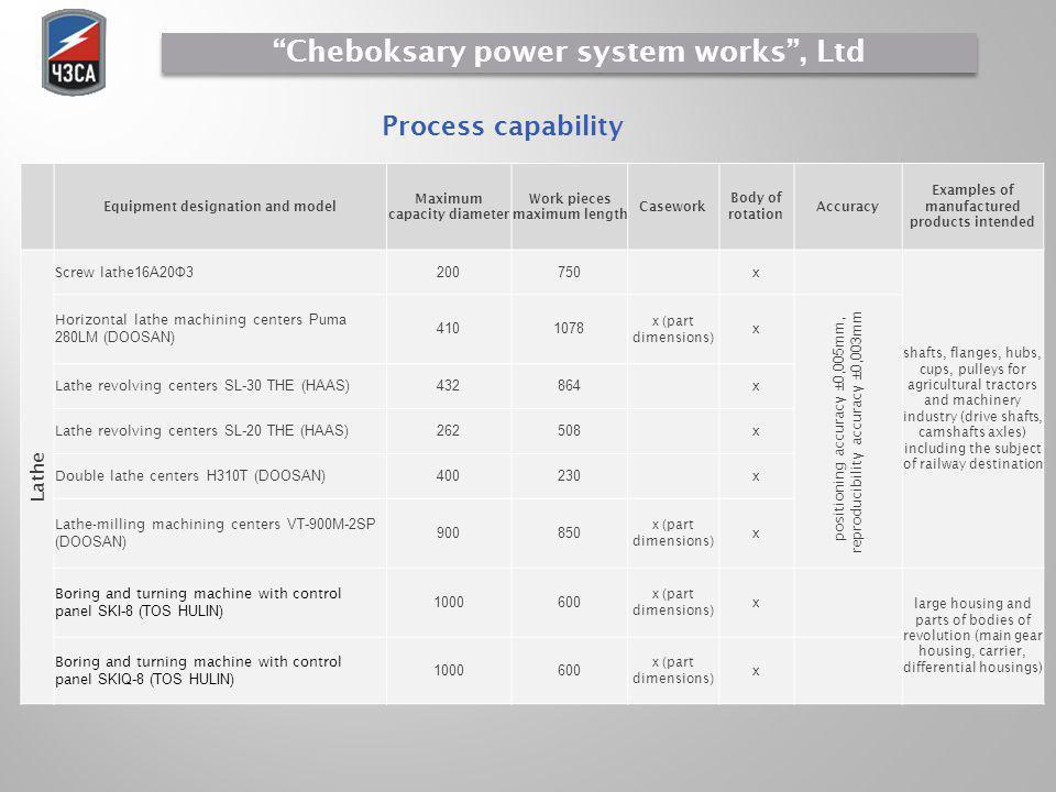 Equipment designation and model Maximum capacity diameter Work pieces maximum length Casework Body of rotation Accuracy Examples of manufactured produ