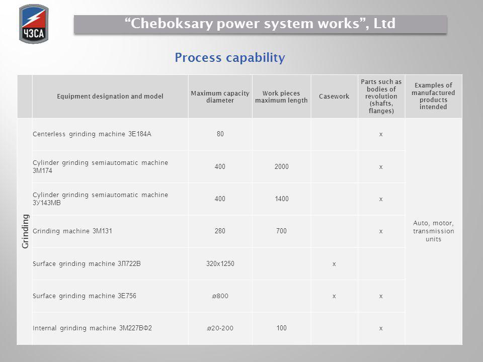 Equipment designation and model Maximum capacity diameter Work pieces maximum length Casework Parts such as bodies of revolution (shafts, flanges) Exa
