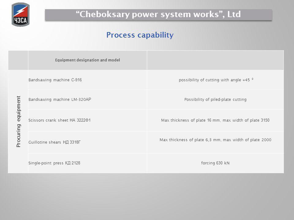 Equipment designation and model Procuring equipment Bandsawing machine С -916 possibility of cutting with angle +45 Bandsawing machine LM-320 АР Possi