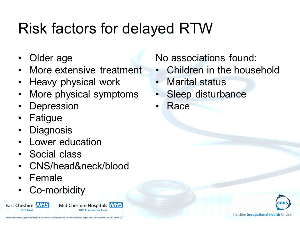 Risk factors for delayed RTW Older age More extensive treatment Heavy physical work More physical symptoms Depression Fatigue Diagnosis Lower education Social class CNS/head&neck/blood Female Co-morbidity No associations found: Children in the household Marital status Sleep disturbance Race