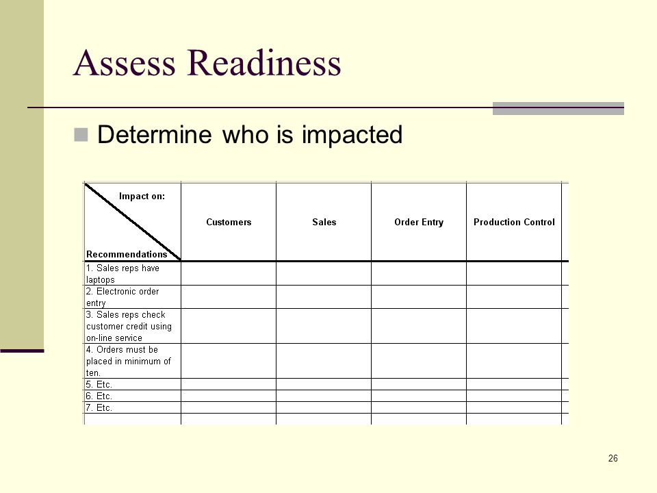 26 Assess Readiness Determine who is impacted