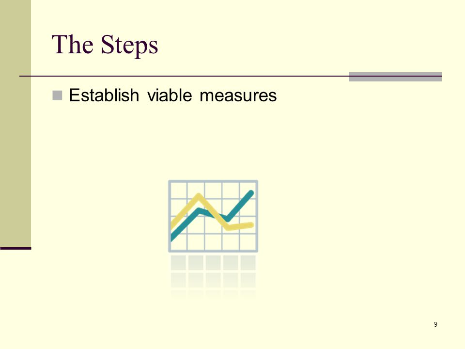 9 The Steps Establish viable measures