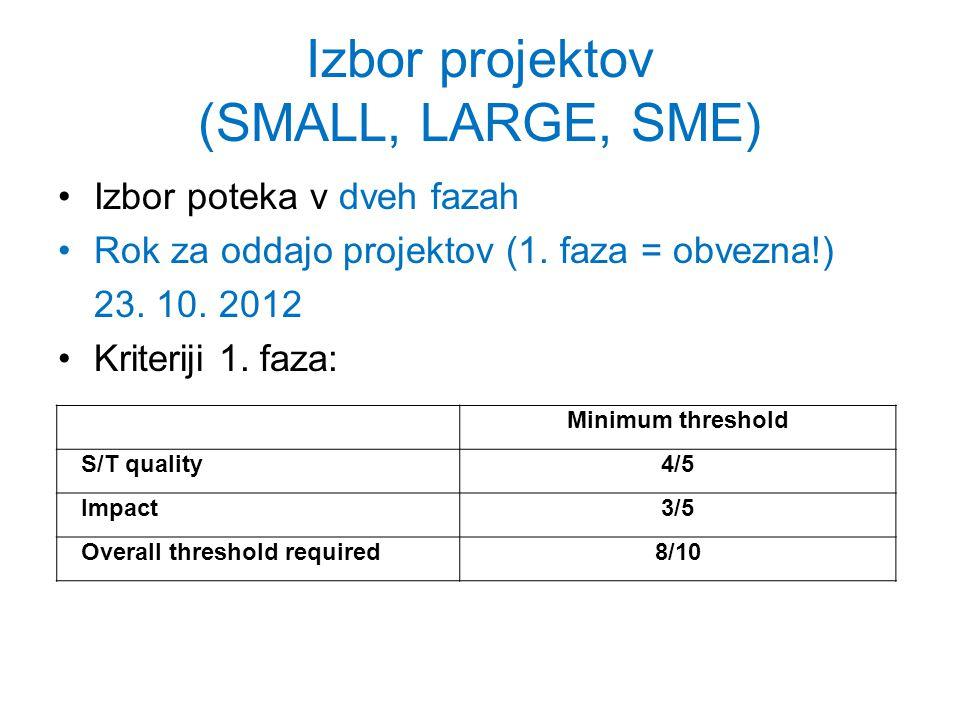 Izbor projektov (SMALL, LARGE, SME) Izbor poteka v dveh fazah Rok za oddajo projektov (1.