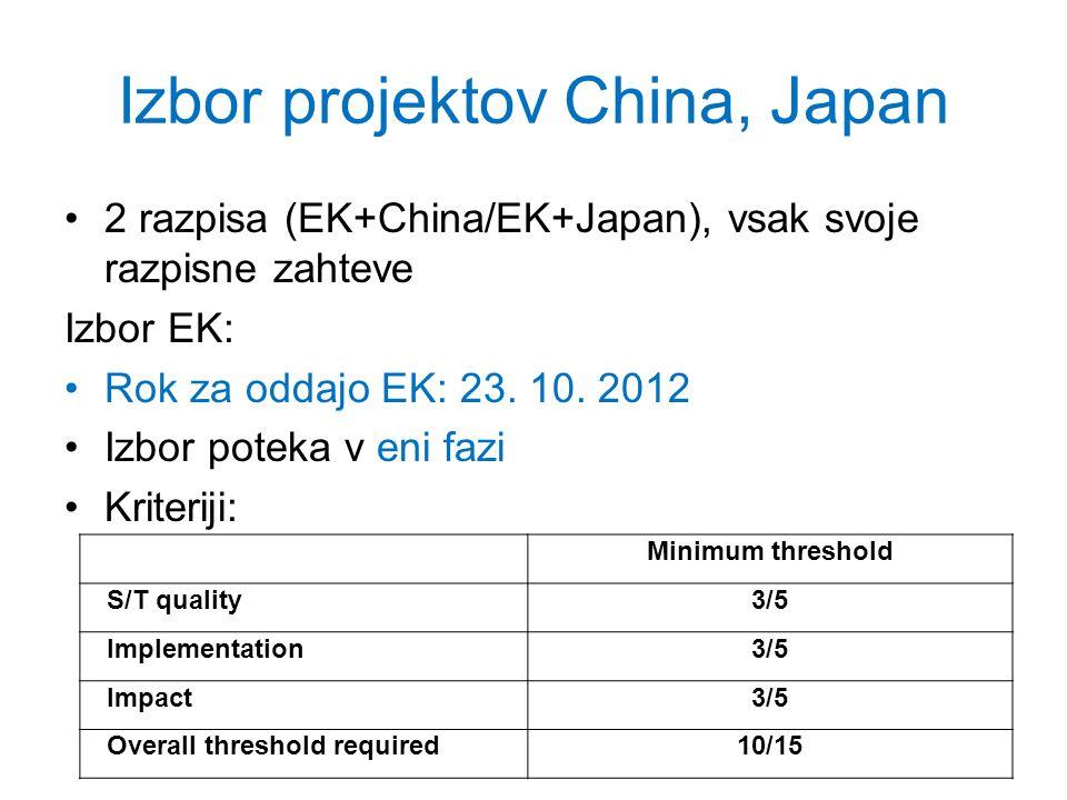 Izbor projektov China, Japan 2 razpisa (EK+China/EK+Japan), vsak svoje razpisne zahteve Izbor EK: Rok za oddajo EK: 23.