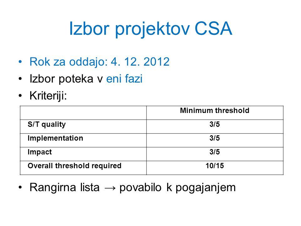 Izbor projektov CSA Rok za oddajo: 4. 12.