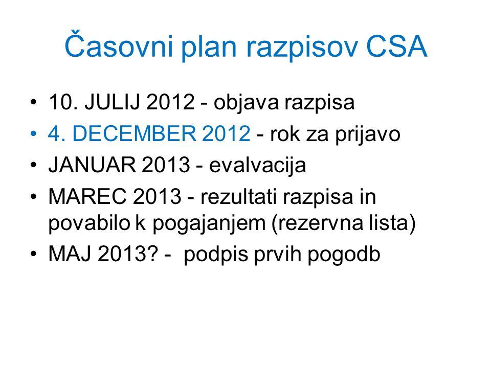 Časovni plan razpisov CSA 10. JULIJ 2012 - objava razpisa 4.