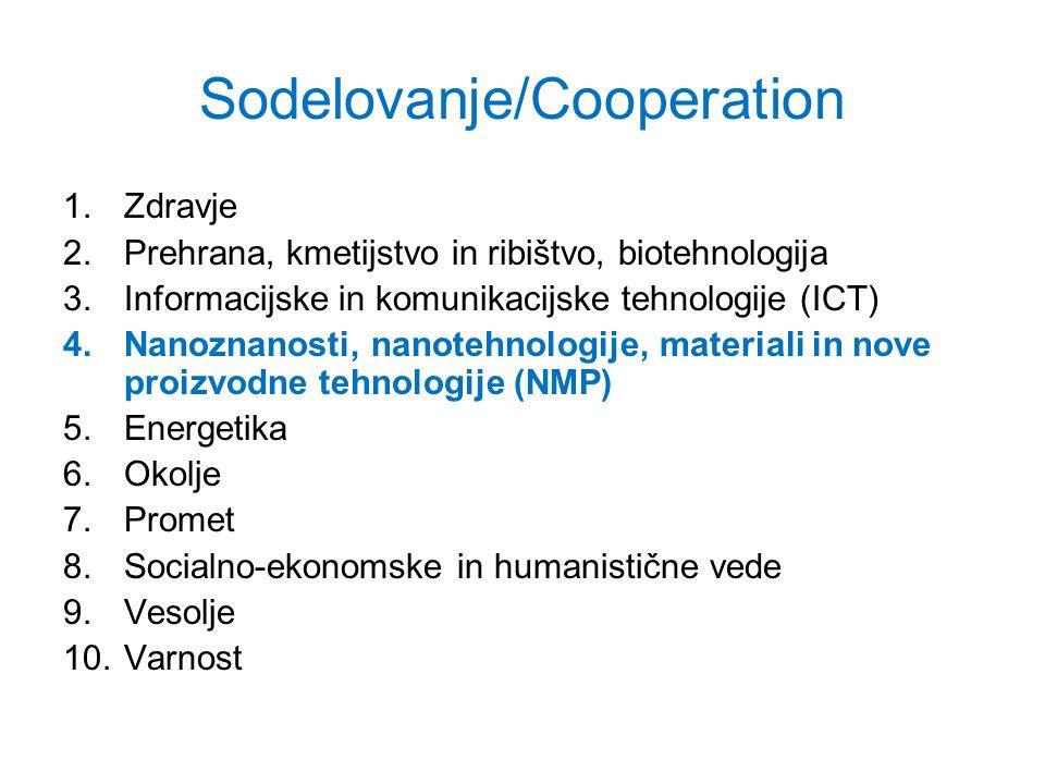 Sodelovanje/Cooperation 1.Zdravje 2.Prehrana, kmetijstvo in ribištvo, biotehnologija 3.Informacijske in komunikacijske tehnologije (ICT) 4.Nanoznanosti, nanotehnologije, materiali in nove proizvodne tehnologije (NMP) 5.Energetika 6.Okolje 7.Promet 8.Socialno-ekonomske in humanistične vede 9.Vesolje 10.Varnost