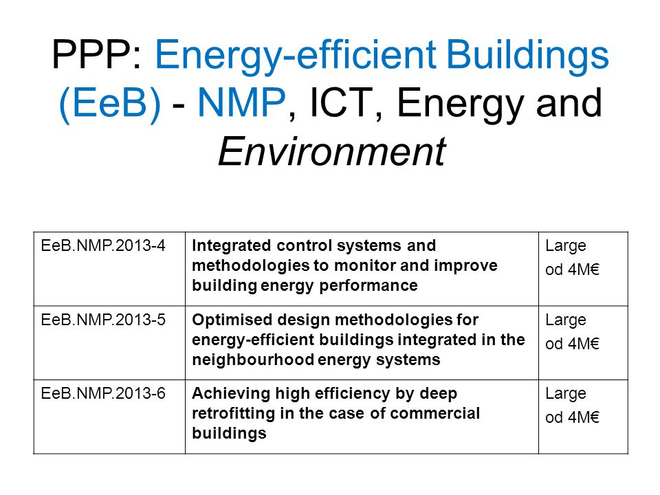 PPP: Energy-efficient Buildings (EeB) - NMP, ICT, Energy and Environment EeB.NMP.2013-4Integrated control systems and methodologies to monitor and improve building energy performance Large od 4M EeB.NMP.2013-5Optimised design methodologies for energy-efficient buildings integrated in the neighbourhood energy systems Large od 4M EeB.NMP.2013-6Achieving high efficiency by deep retrofitting in the case of commercial buildings Large od 4M
