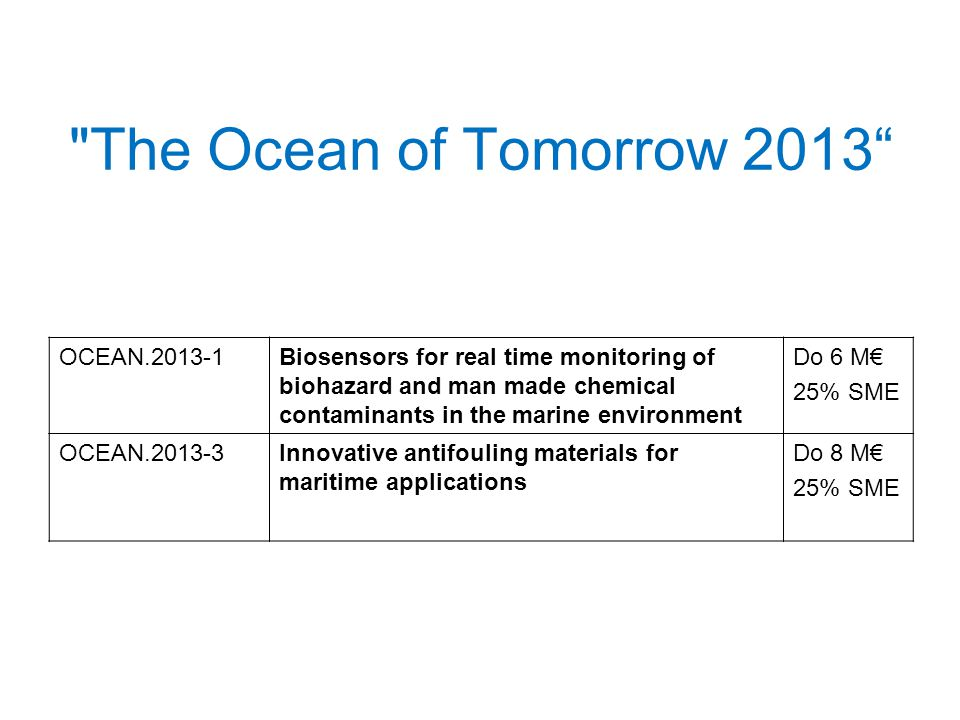 The Ocean of Tomorrow 2013 OCEAN.2013-1Biosensors for real time monitoring of biohazard and man made chemical contaminants in the marine environment Do 6 M 25% SME OCEAN.2013-3Innovative antifouling materials for maritime applications Do 8 M 25% SME