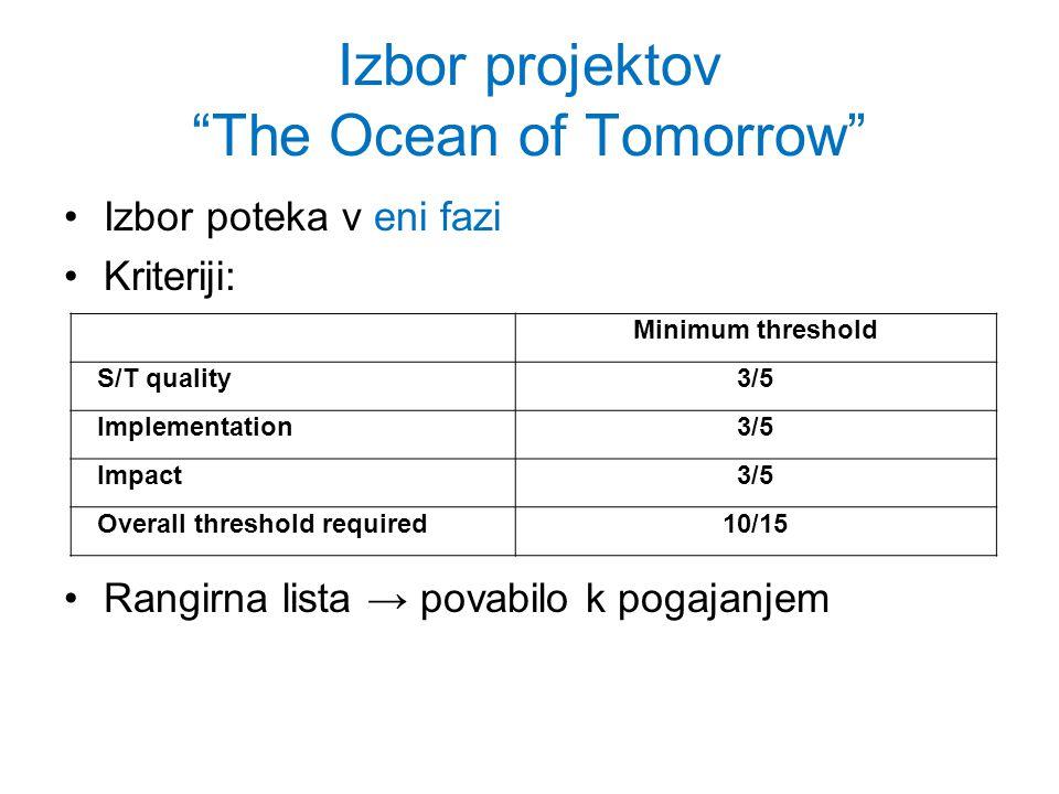 Izbor projektov The Ocean of Tomorrow Izbor poteka v eni fazi Kriteriji: Rangirna lista povabilo k pogajanjem Minimum threshold S/T quality3/5 Implementation3/5 Impact3/5 Overall threshold required10/15