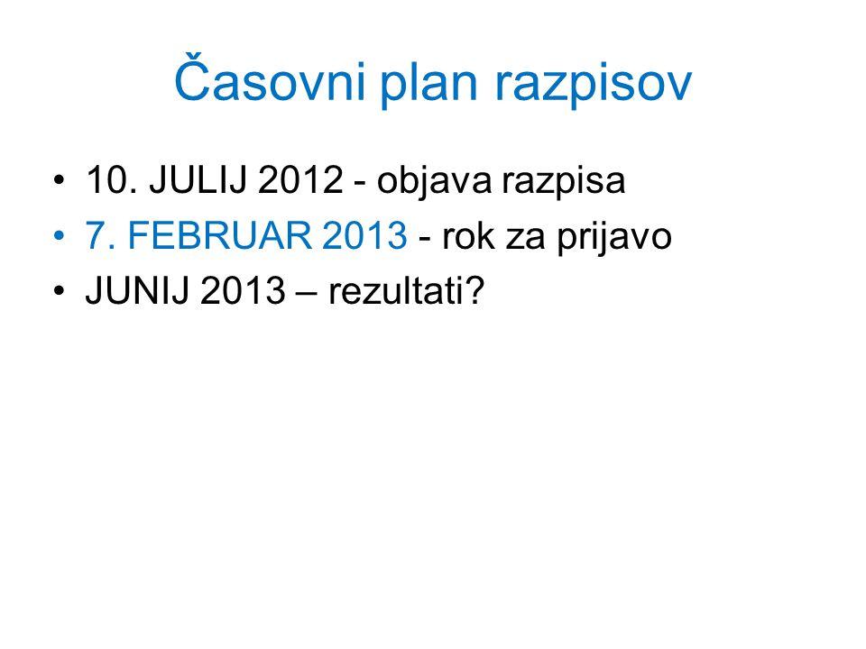 Časovni plan razpisov 10. JULIJ 2012 - objava razpisa 7.