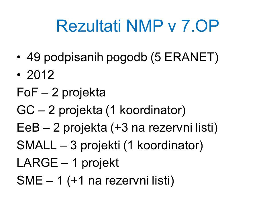 Rezultati NMP v 7.OP 49 podpisanih pogodb (5 ERANET) 2012 FoF – 2 projekta GC – 2 projekta (1 koordinator) EeB – 2 projekta (+3 na rezervni listi) SMALL – 3 projekti (1 koordinator) LARGE – 1 projekt SME – 1 (+1 na rezervni listi)