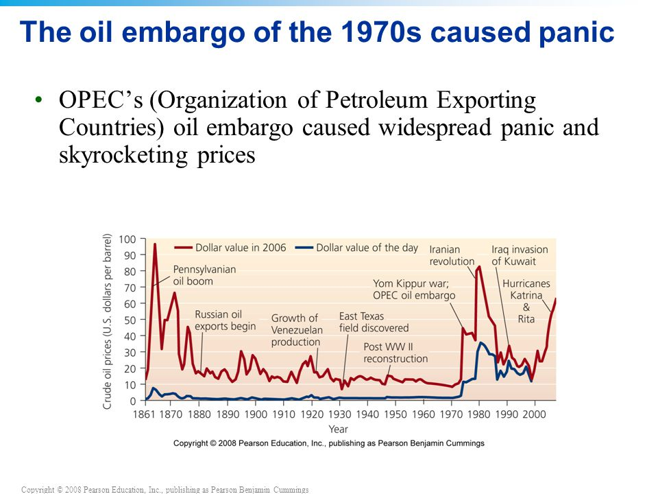 Copyright © 2008 Pearson Education, Inc., publishing as Pearson Benjamin Cummings The oil embargo of the 1970s caused panic OPECs (Organization of Pet
