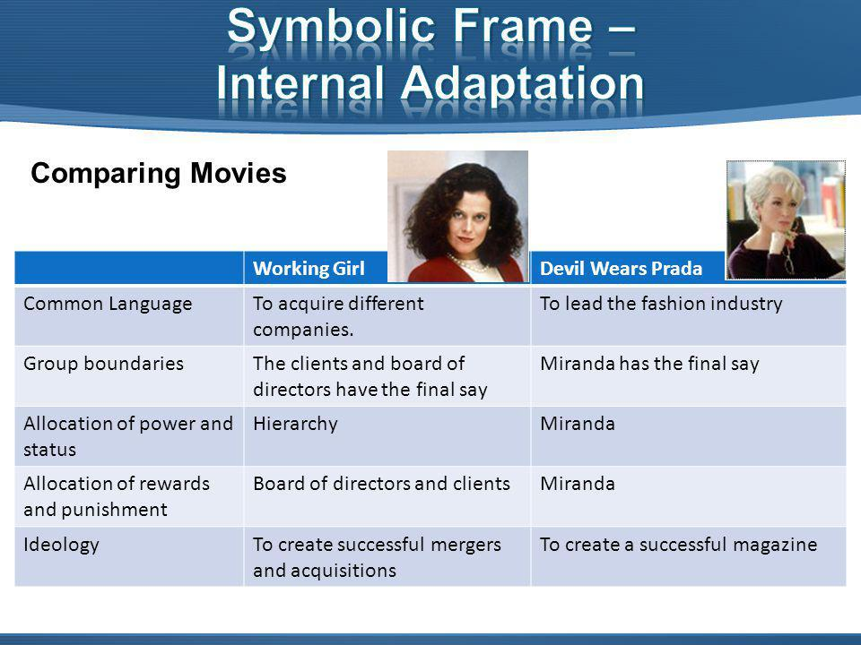 Comparing Movies Working GirlDevil Wears Prada Common LanguageTo acquire different companies.