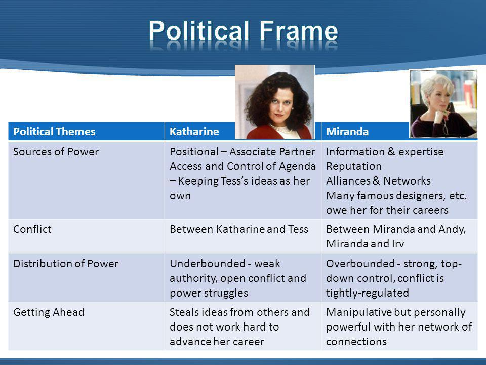 Political ThemesKatharineMiranda Sources of PowerPositional – Associate Partner Access and Control of Agenda – Keeping Tesss ideas as her own Information & expertise Reputation Alliances & Networks Many famous designers, etc.
