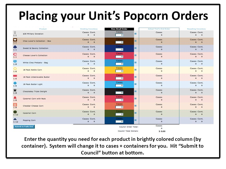Placing your Units Popcorn Orders Enter the quantity you need for each product in brightly colored column (by container). System will change it to cas
