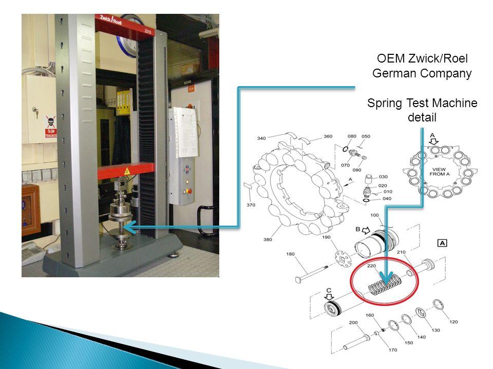 OEM Zwick/Roel German Company Spring Test Machine detail