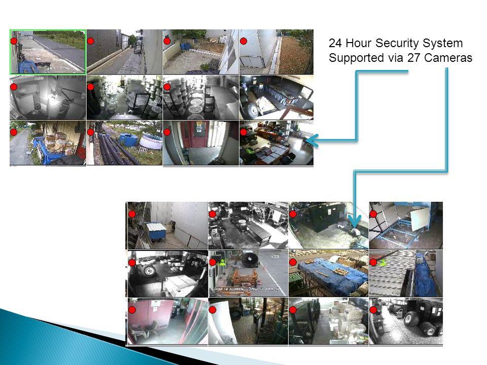 24 Hour Security System Supported via 27 Cameras
