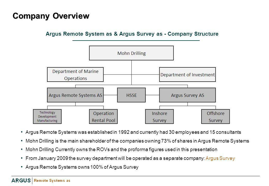 Company Overview Argus Remote System as & Argus Survey as - Company Structure Argus Remote Systems was established in 1992 and currently had 30 employ
