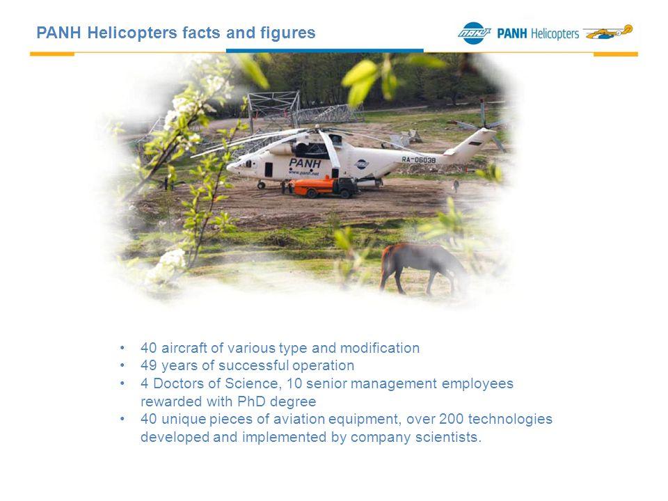Company geographic reach Magadan Krasnodar