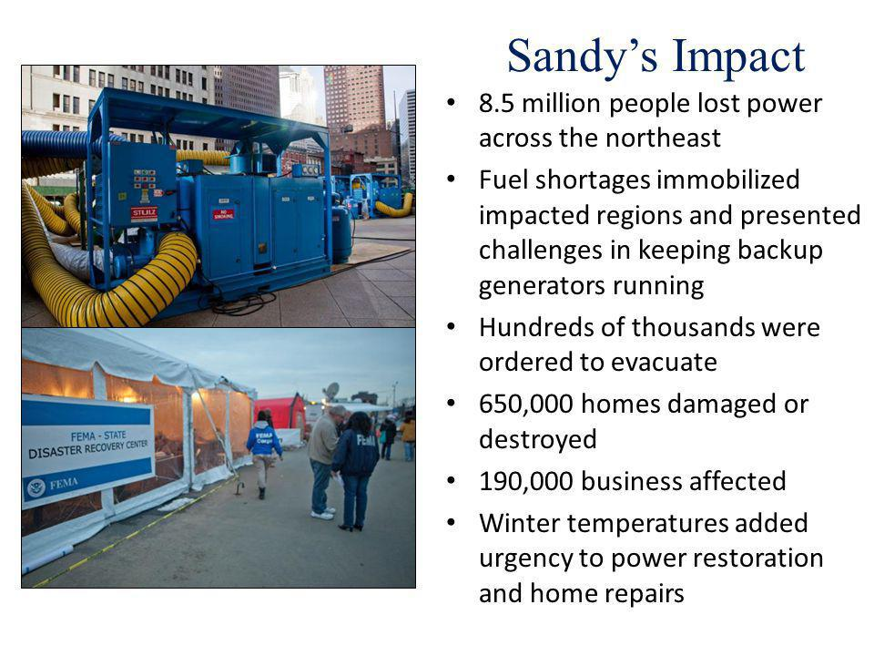 Sandys Impact 8.5 million people lost power across the northeast Fuel shortages immobilized impacted regions and presented challenges in keeping backup generators running Hundreds of thousands were ordered to evacuate 650,000 homes damaged or destroyed 190,000 business affected Winter temperatures added urgency to power restoration and home repairs