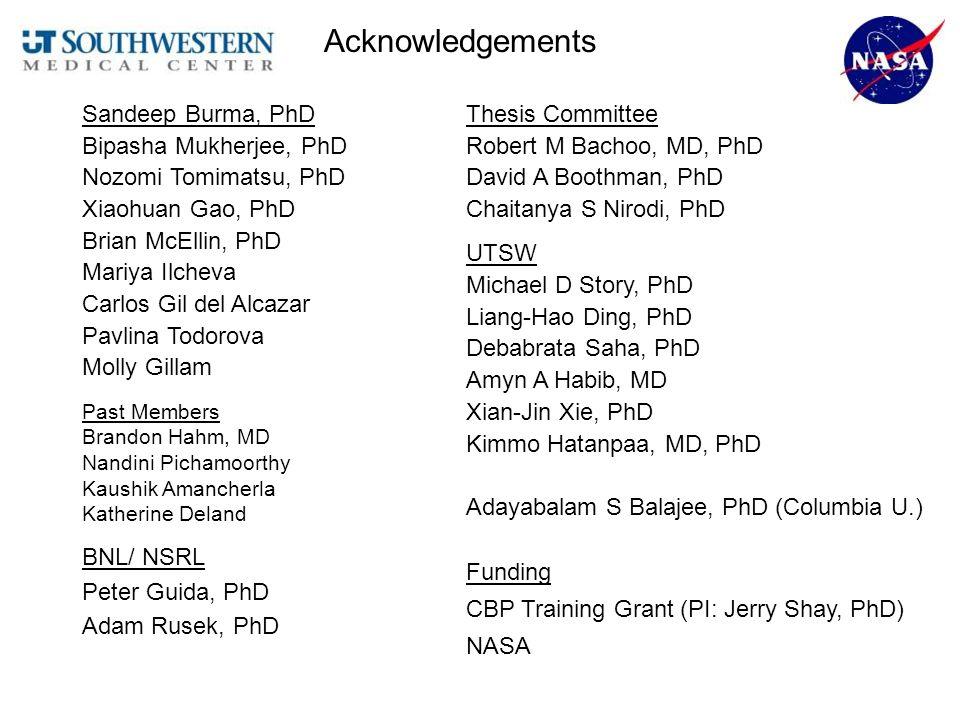 Acknowledgements Sandeep Burma, PhD Bipasha Mukherjee, PhD Nozomi Tomimatsu, PhD Xiaohuan Gao, PhD Brian McEllin, PhD Mariya Ilcheva Carlos Gil del Al