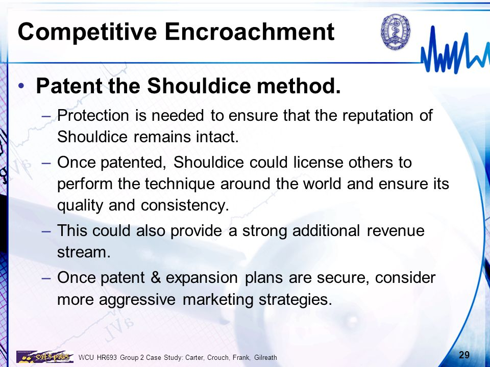 WCU HR693 Group 2 Case Study: Carter, Crouch, Frank, Gilreath 29 Competitive Encroachment Patent the Shouldice method. –Protection is needed to ensure