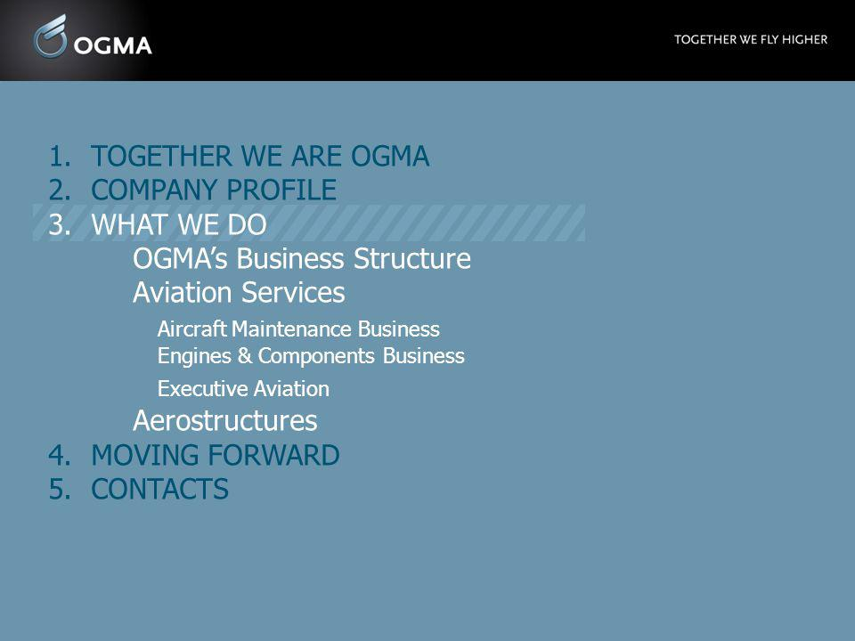 11 This information is OGMA S.A. property and cannot be used or reproduced without written authorization 1.TOGETHER WE ARE OGMA 2.COMPANY PROFILE 3.WH
