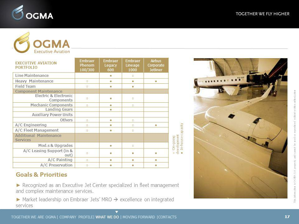 17 This information is OGMA S.A. property and cannot be used or reproduced without written authorization TOGETHER WE ARE OGMA | COMPANY PROFILE| WHAT