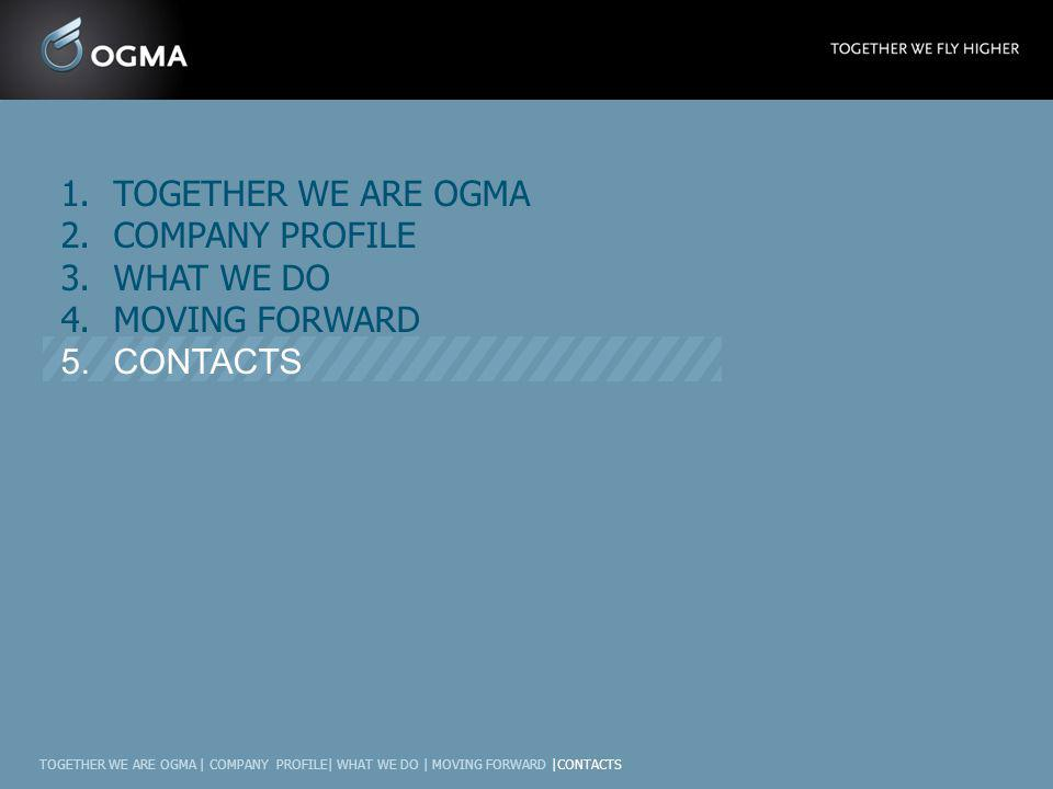 21 This information is OGMA S.A. property and cannot be used or reproduced without written authorization 1.TOGETHER WE ARE OGMA 2.COMPANY PROFILE 3.WH