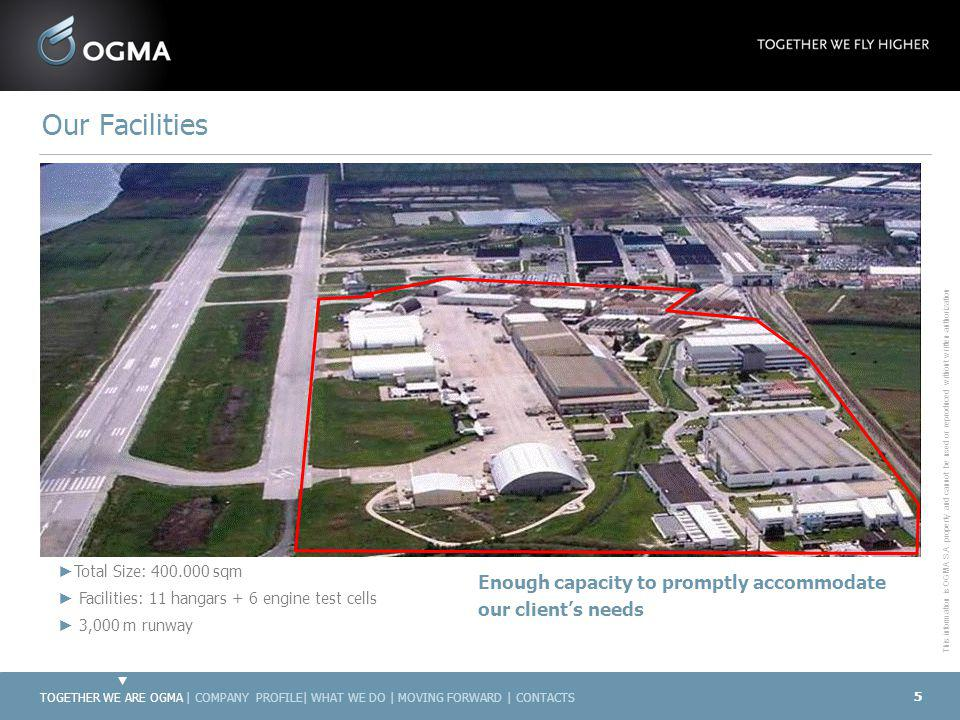5 This information is OGMA S.A. property and cannot be used or reproduced without written authorization TOGETHER WE ARE OGMA | COMPANY PROFILE| WHAT W