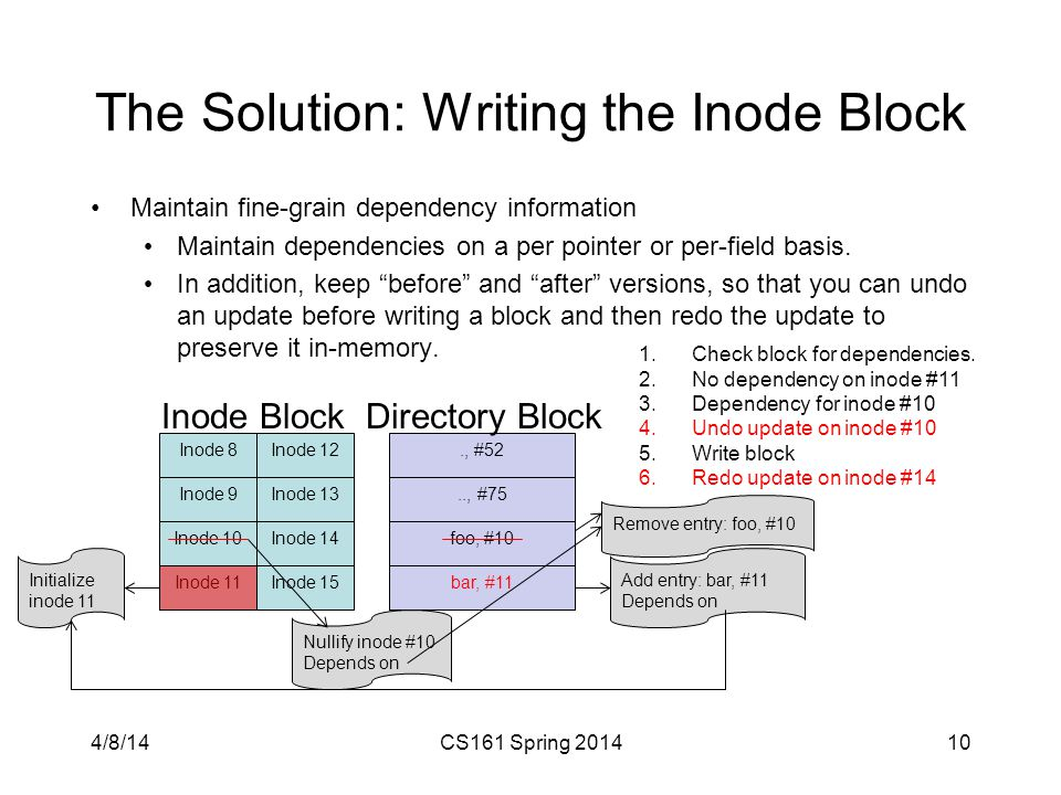 The Solution: Writing the Inode Block Maintain fine-grain dependency information Maintain dependencies on a per pointer or per-field basis. In additio