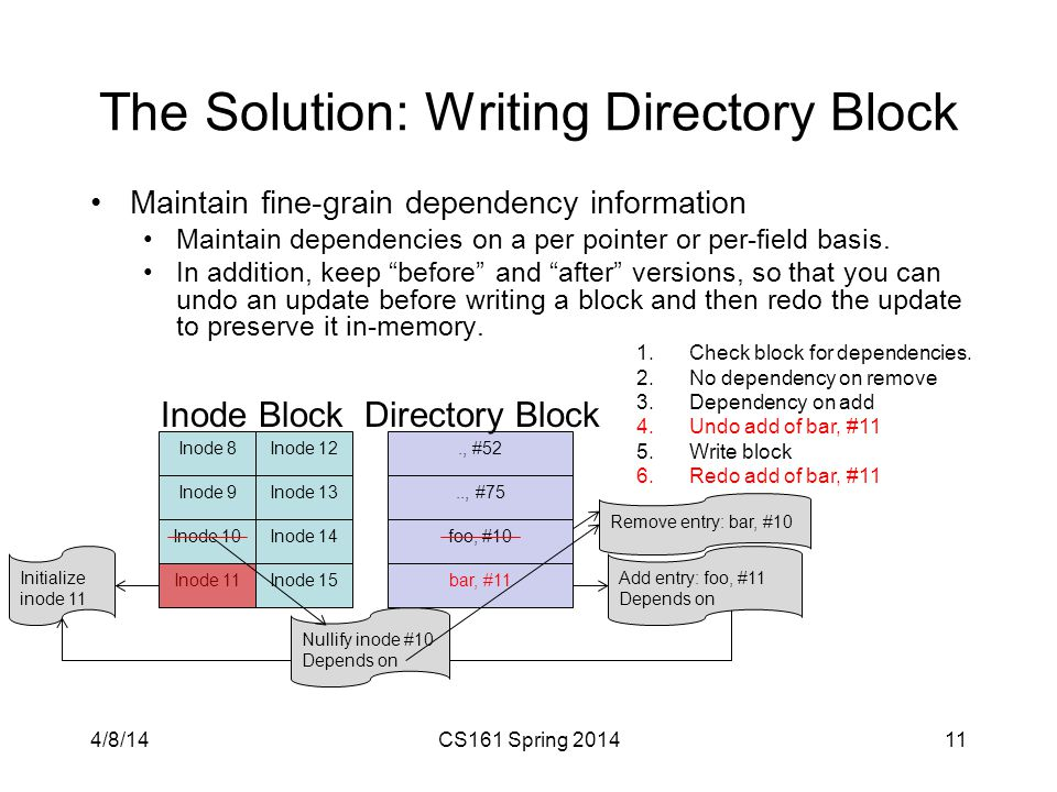 The Solution: Writing Directory Block Maintain fine-grain dependency information Maintain dependencies on a per pointer or per-field basis. In additio