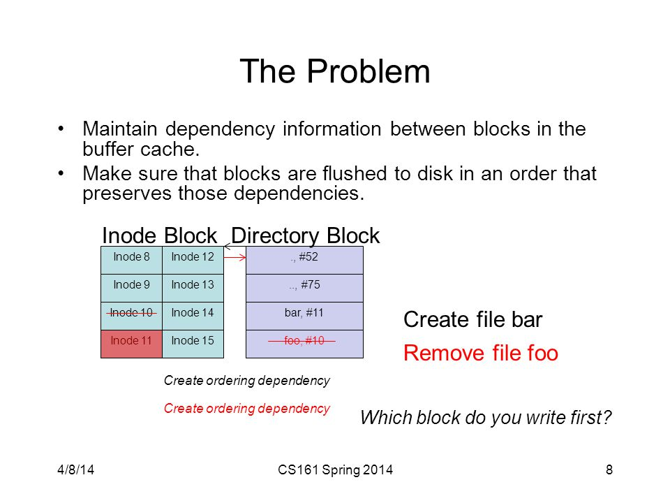 The Problem Maintain dependency information between blocks in the buffer cache. Make sure that blocks are flushed to disk in an order that preserves t