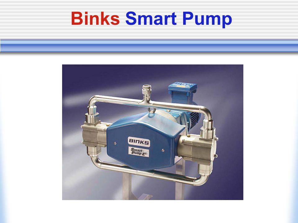 Binks Smart Pump