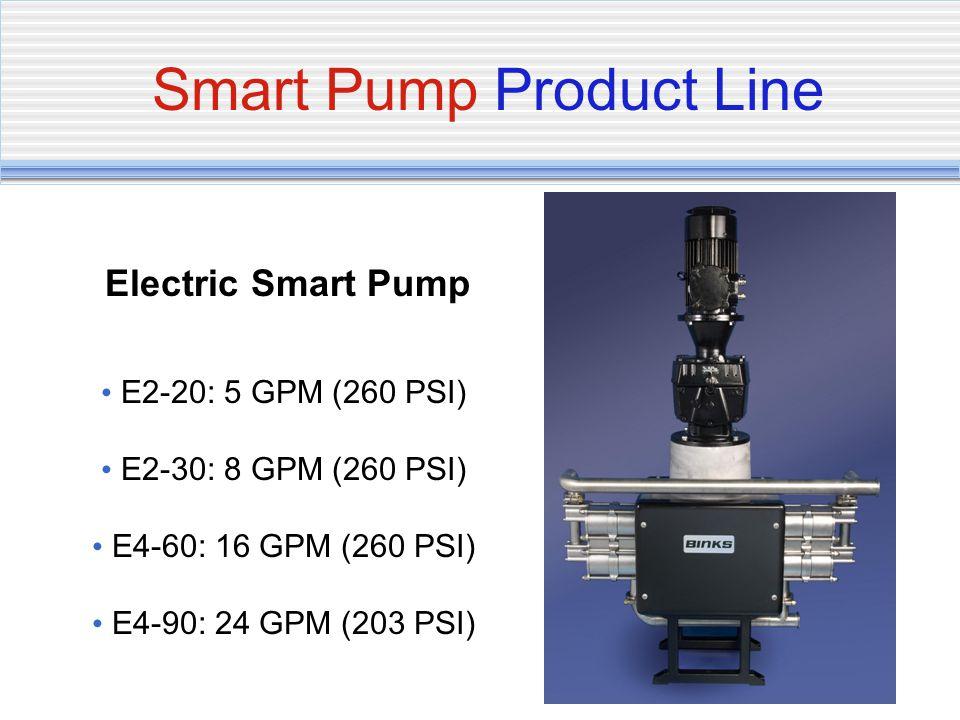 Smart Pump Product Line Electric Smart Pump E2-20: 5 GPM (260 PSI) E2-30: 8 GPM (260 PSI) E4-60: 16 GPM (260 PSI) E4-90: 24 GPM (203 PSI)
