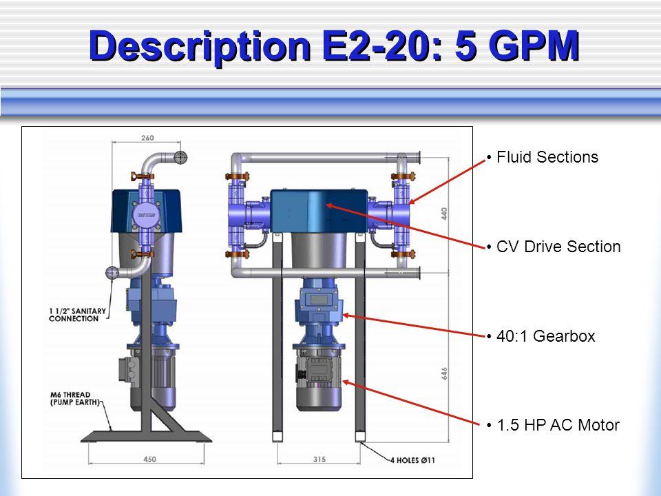 Fluid Sections CV Drive Section 40:1 Gearbox 1.5 HP AC Motor Description E2-20: 5 GPM