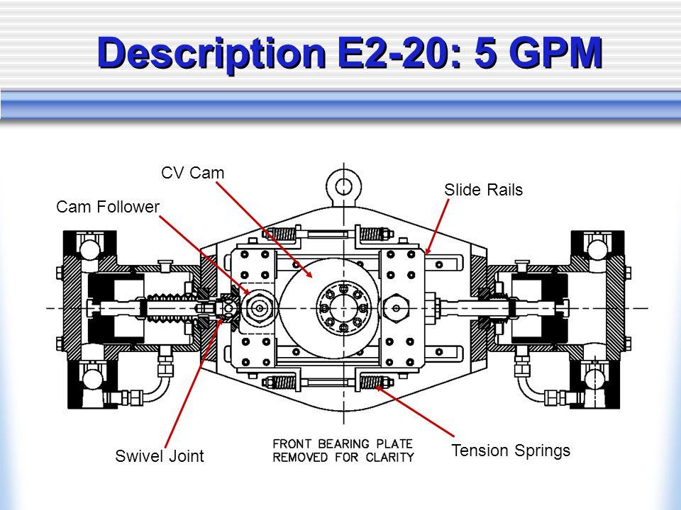 CV Cam Cam Follower Swivel Joint Tension Springs Slide Rails Description E2-20: 5 GPM