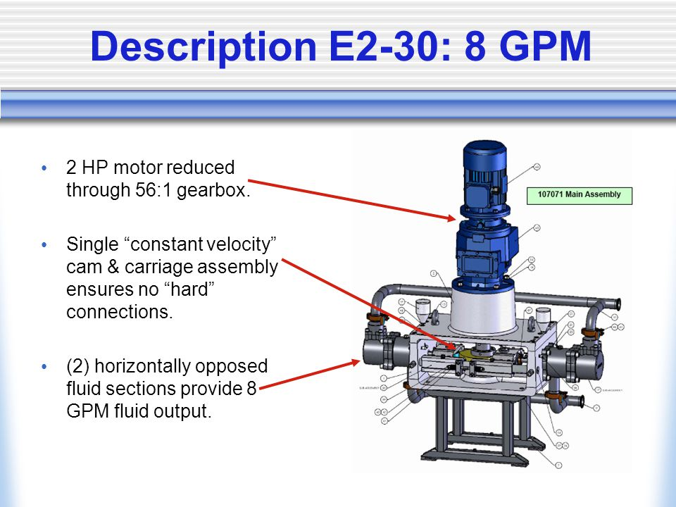 Description E2-30: 8 GPM 2 HP motor reduced through 56:1 gearbox. Single constant velocity cam & carriage assembly ensures no hard connections. (2) ho