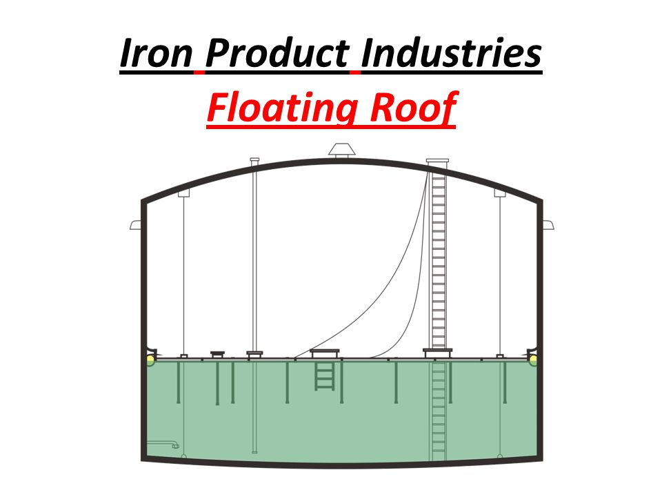 Iron Product Industries Floating Roof