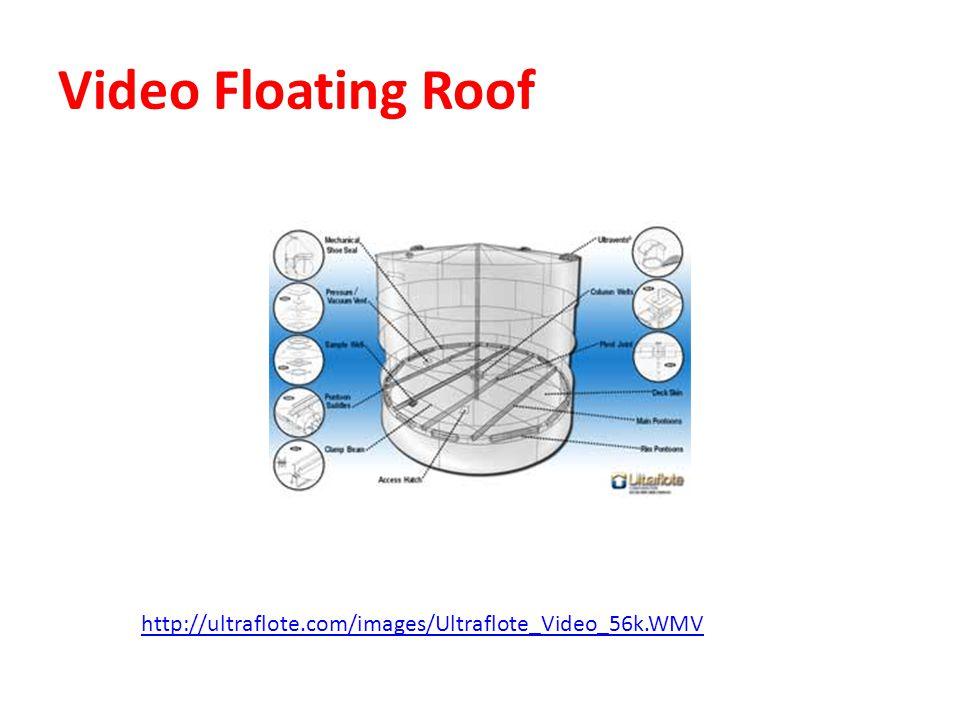 Video Floating Roof http://ultraflote.com/images/Ultraflote_Video_56k.WMV