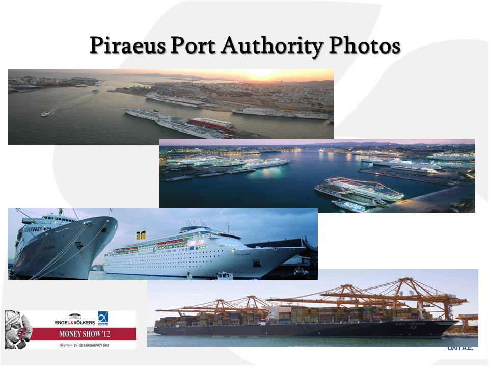 Piraeus Port Authority Financial Facts